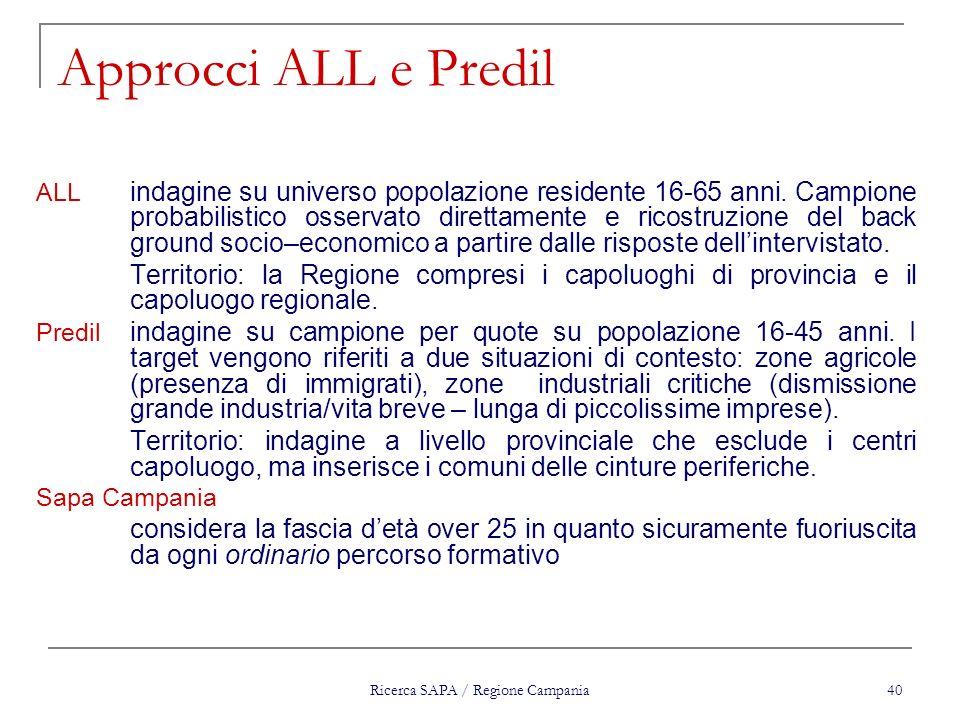 Ricerca SAPA / Regione Campania 40 Approcci ALL e Predil ALL indagine su universo popolazione residente 16-65 anni. Campione probabilistico osservato