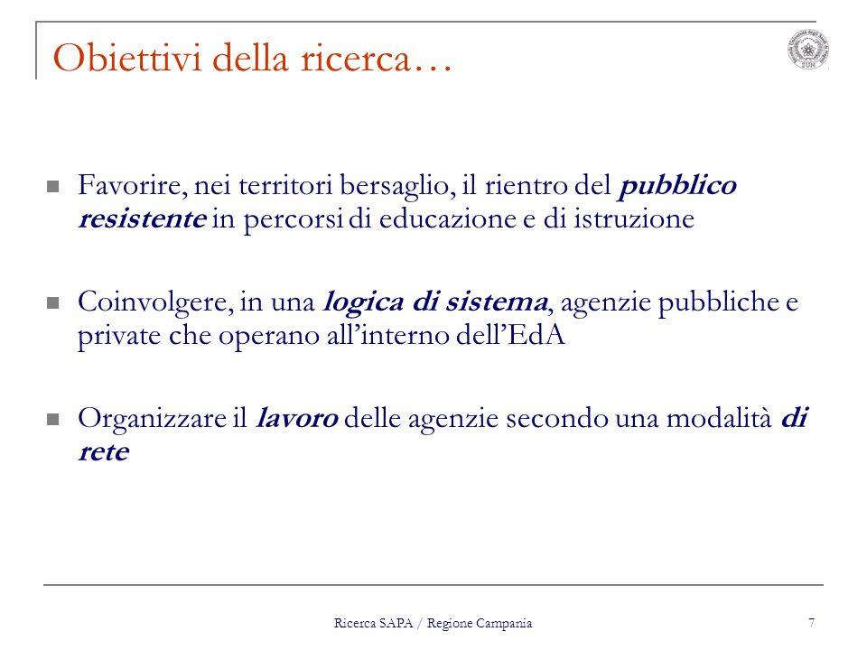 Ricerca SAPA / Regione Campania 7 Obiettivi della ricerca… Favorire, nei territori bersaglio, il rientro del pubblico resistente in percorsi di educaz