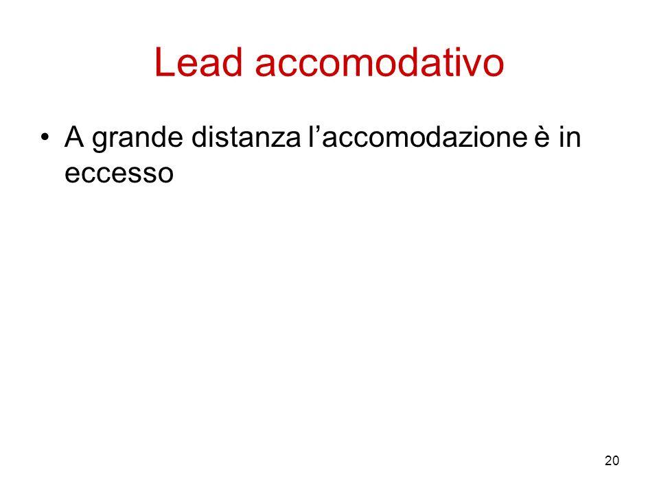 20 Lead accomodativo A grande distanza laccomodazione è in eccesso