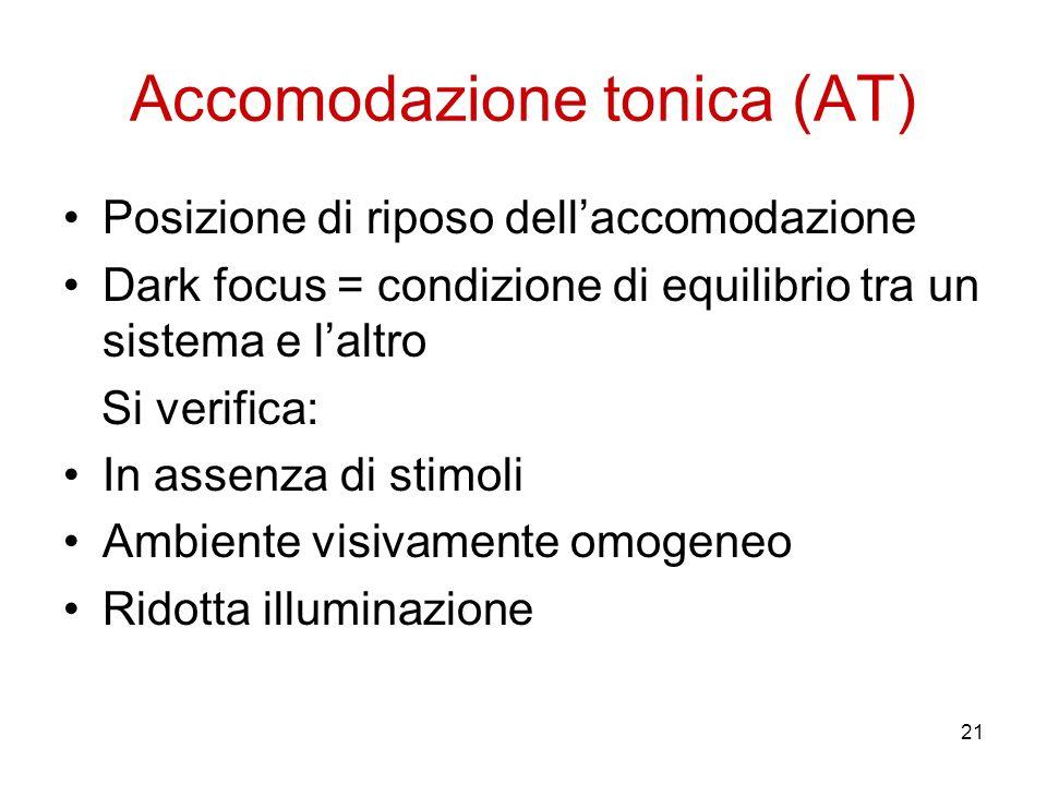 21 Accomodazione tonica (AT) Posizione di riposo dellaccomodazione Dark focus = condizione di equilibrio tra un sistema e laltro Si verifica: In assen