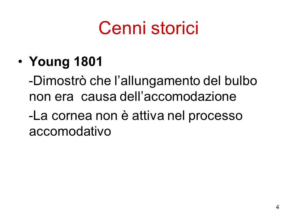 4 Cenni storici Young 1801 -Dimostrò che lallungamento del bulbo non era causa dellaccomodazione -La cornea non è attiva nel processo accomodativo