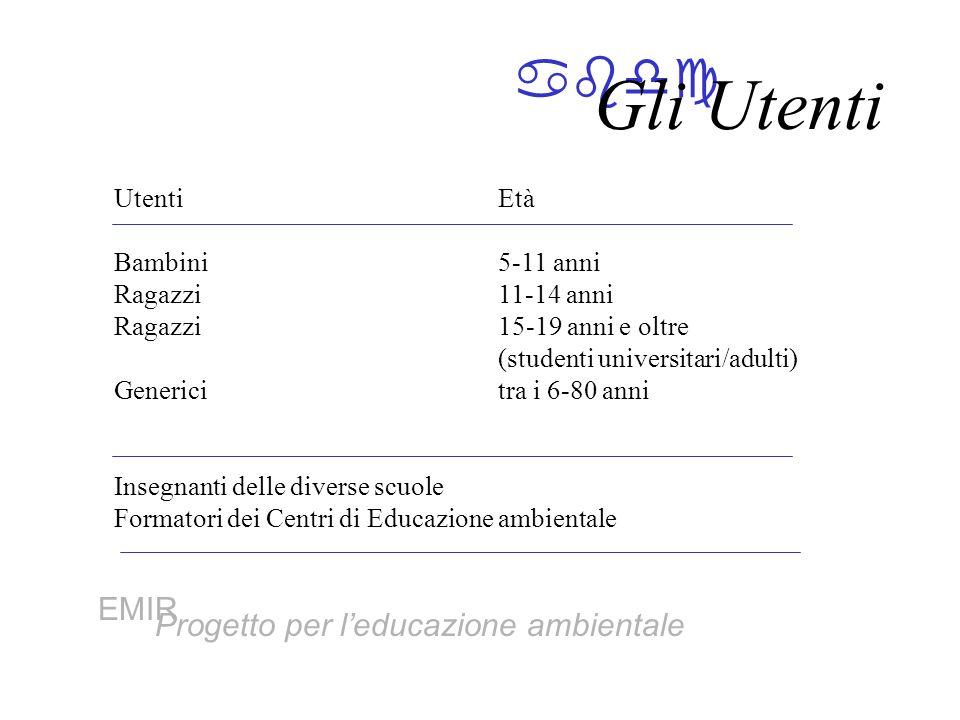 EMIR Progetto per leducazione ambientale UtentiEtà Bambini5-11 anni Ragazzi11-14 anni Ragazzi15-19 anni e oltre (studenti universitari/adulti) Generic