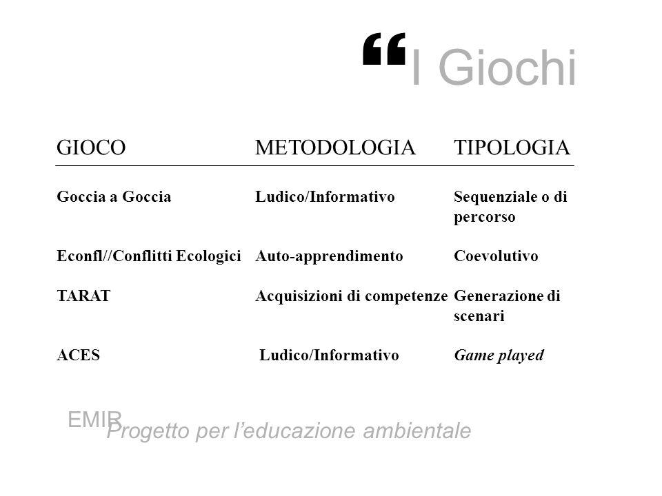 EMIR Progetto per leducazione ambientale GIOCOMETODOLOGIATIPOLOGIA Goccia a GocciaLudico/InformativoSequenziale o di percorso Econfl//Conflitti Ecolog
