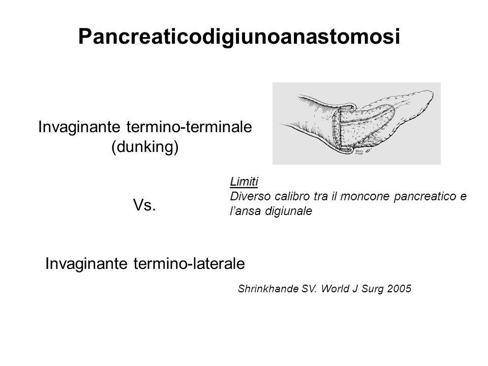Pancreaticodigiunoanastomosi Invaginante termino-terminale (dunking) Vs. Invaginante termino-laterale Shrinkhande SV. World J Surg 2005 Limiti Diverso