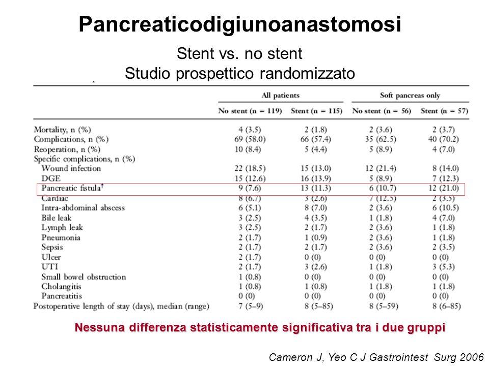 Pancreaticodigiunoanastomosi Stent vs. no stent Studio prospettico randomizzato Cameron J, Yeo C J Gastrointest Surg 2006 Nessuna differenza statistic