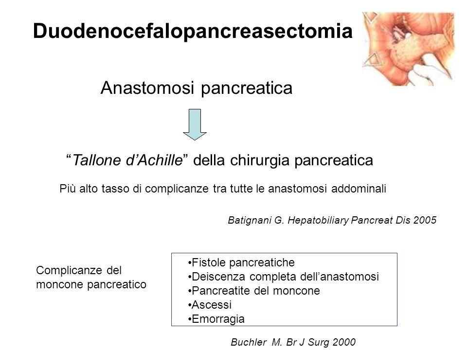 Anastomosi pancreatica Duodenocefalopancreasectomia Tallone dAchille della chirurgia pancreatica Più alto tasso di complicanze tra tutte le anastomosi