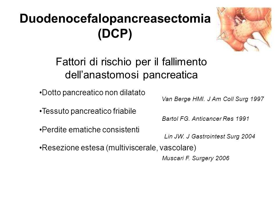 Fattori di rischio per il fallimento dellanastomosi pancreatica Duodenocefalopancreasectomia (DCP) Dotto pancreatico non dilatato Tessuto pancreatico