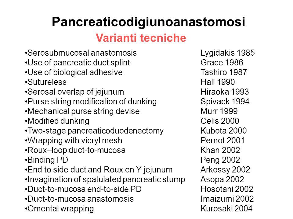 Pancreaticodigiunoanastomosi Varianti tecniche Serosubmucosal anastomosisLygidakis 1985 Use of pancreatic duct splintGrace 1986 Use of biological adhe