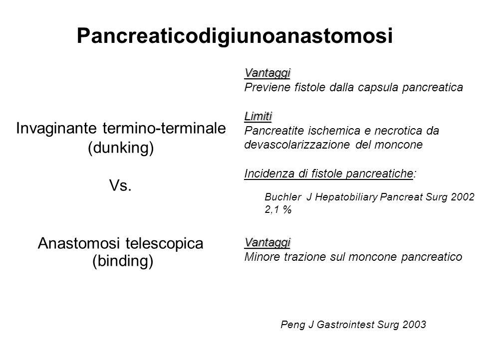 Pancreaticodigiunoanastomosi Invaginante termino-terminale (dunking) Vs. Anastomosi telescopica (binding) Peng J Gastrointest Surg 2003 Buchler J Hepa
