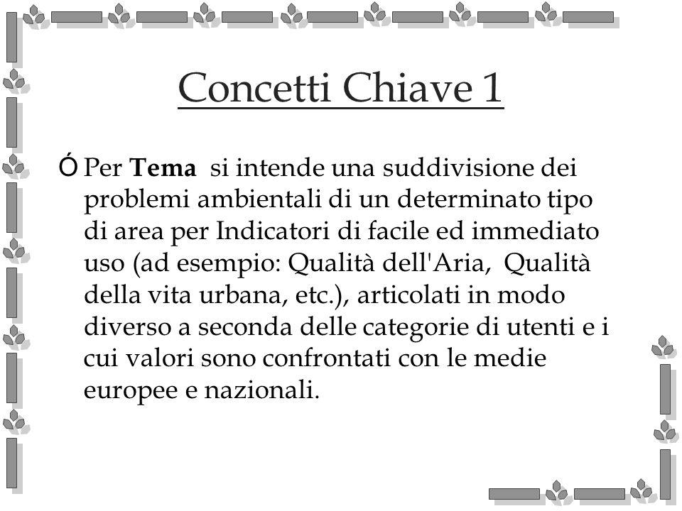 Concetti Chiave 1 ÓPer Tema si intende una suddivisione dei problemi ambientali di un determinato tipo di area per Indicatori di facile ed immediato u