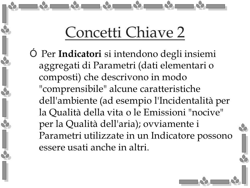 Concetti Chiave 2 Ó Per Indicatori si intendono degli insiemi aggregati di Parametri (dati elementari o composti) che descrivono in modo