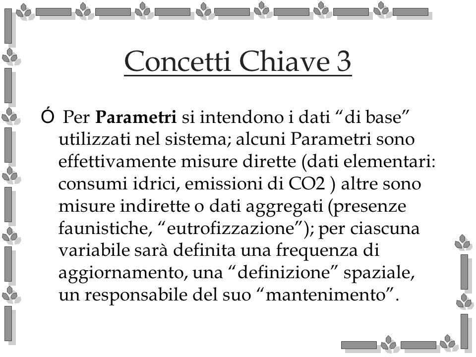 Concetti Chiave 3 Ó Per Parametri si intendono i dati di base utilizzati nel sistema; alcuni Parametri sono effettivamente misure dirette (dati elemen