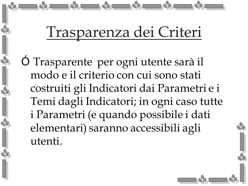 Trasparenza dei Criteri Ó Trasparente per ogni utente sarà il modo e il criterio con cui sono stati costruiti gli Indicatori dai Parametri e i Temi dagli Indicatori; in ogni caso tutte i Parametri (e quando possibile i dati elementari) saranno accessibili agli utenti.