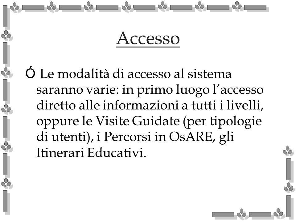 Accesso Ó Le modalità di accesso al sistema saranno varie: in primo luogo laccesso diretto alle informazioni a tutti i livelli, oppure le Visite Guidate (per tipologie di utenti), i Percorsi in OsARE, gli Itinerari Educativi.