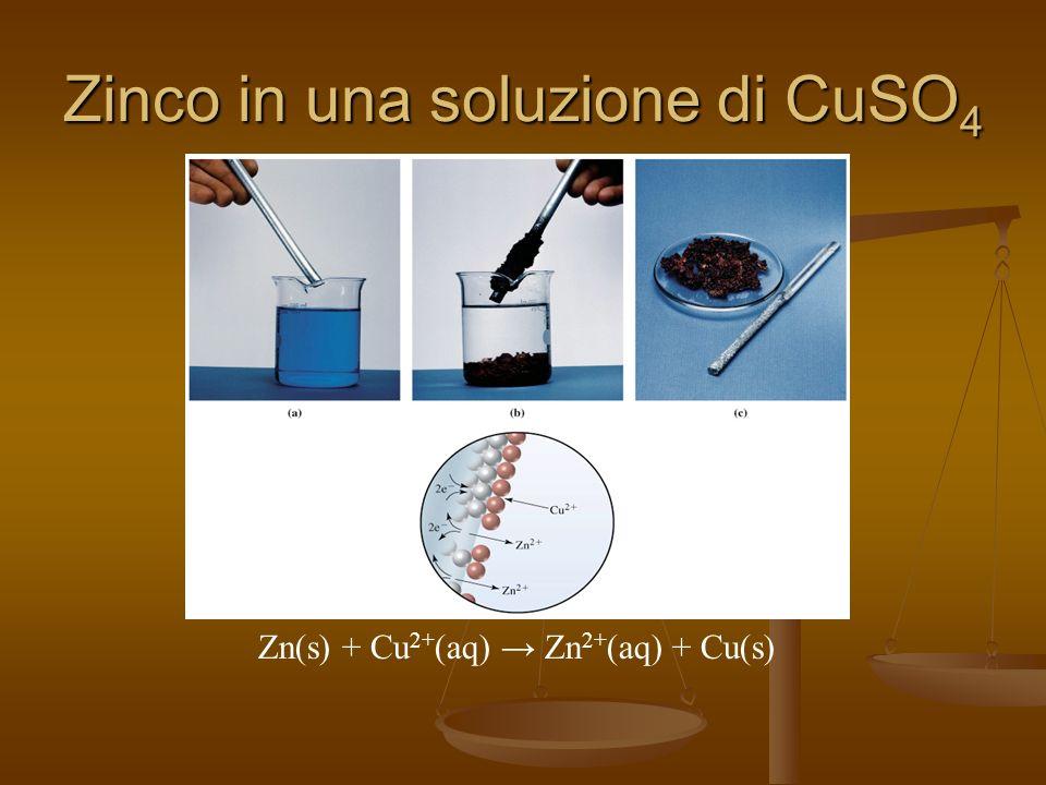 Zinco in una soluzione di CuSO 4 Zn(s) + Cu 2+ (aq) Zn 2+ (aq) + Cu(s)
