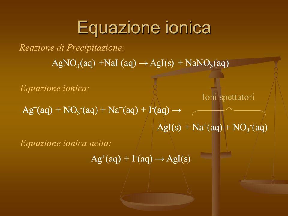 Ag + (aq) + NO 3 - (aq) + Na + (aq) + I - (aq) AgI(s) + Na + (aq) + NO 3 - (aq) Ioni spettatori Ag + (aq) + NO 3 - (aq) + Na + (aq) + I - (aq) AgI(s)