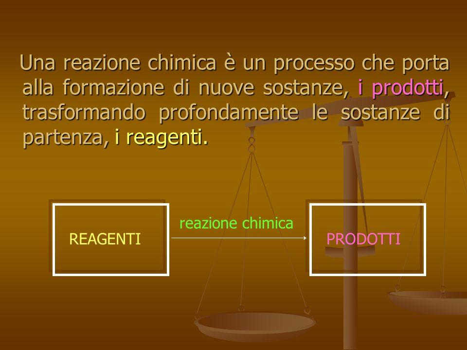 Una reazione chimica è un processo che porta alla formazione di nuove sostanze, i prodotti, trasformando profondamente le sostanze di partenza, i reag