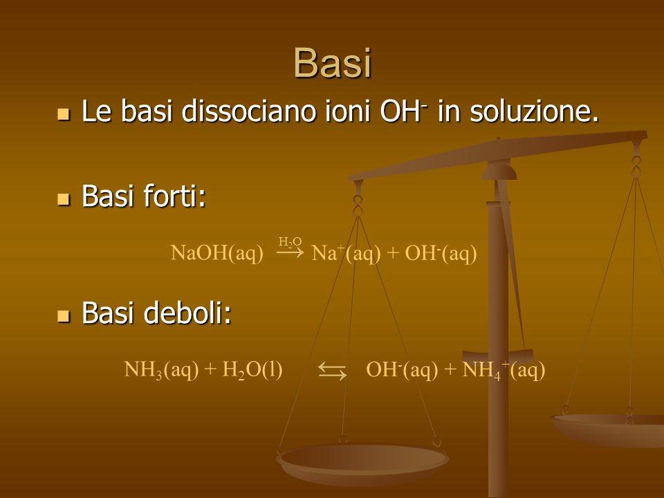 Basi Le basi dissociano ioni OH - in soluzione. Le basi dissociano ioni OH - in soluzione. Basi forti: Basi forti: Basi deboli: Basi deboli: NH 3 (aq)