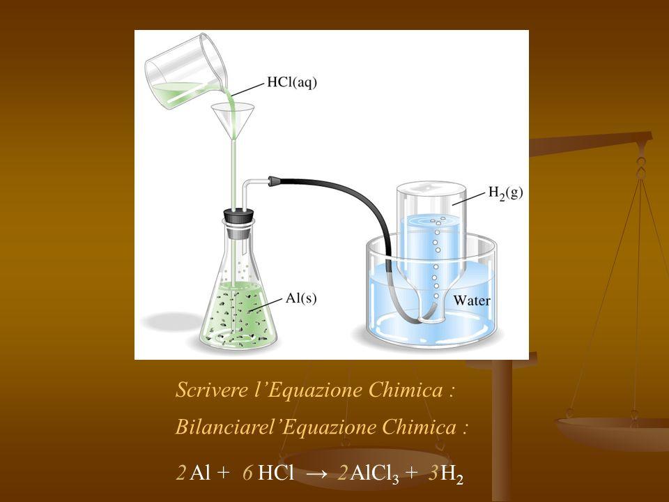 Al + HCl AlCl 3 + H 2 Scrivere lEquazione Chimica : BilanciarelEquazione Chimica : 2623