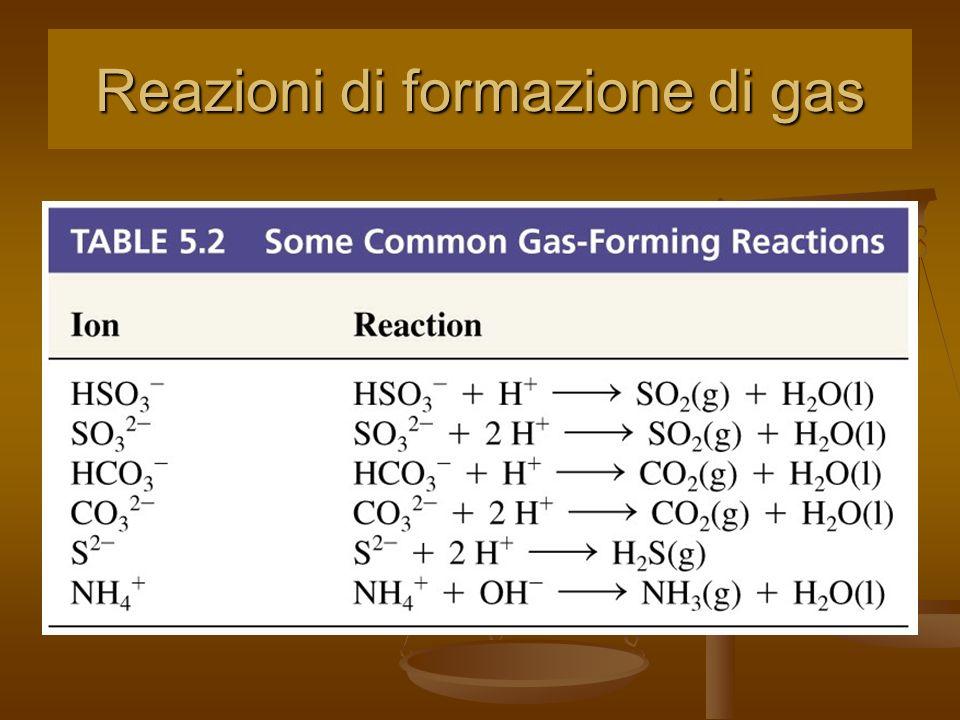 Reazioni di formazione di gas