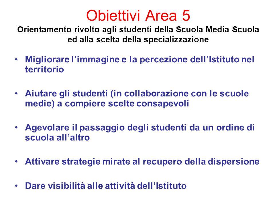 Obiettivi Area 5 Orientamento rivolto agli studenti della Scuola Media Scuola ed alla scelta della specializzazione Migliorare limmagine e la percezio