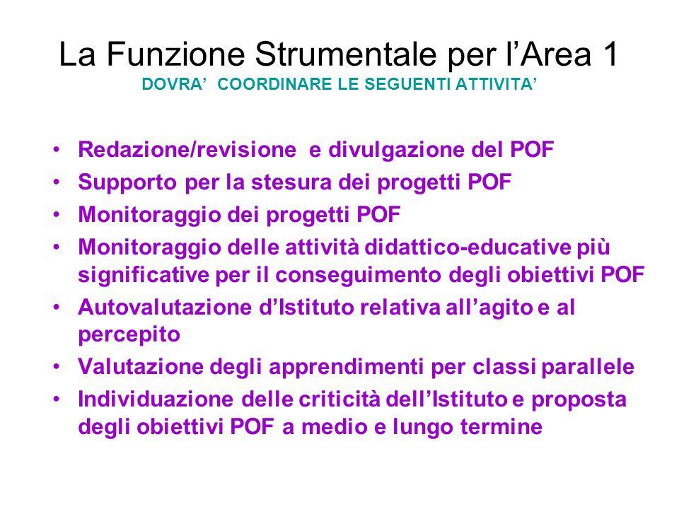 La Funzione Strumentale per lArea 1 DOVRA COORDINARE LE SEGUENTI ATTIVITA Redazione/revisione e divulgazione del POF Supporto per la stesura dei proge