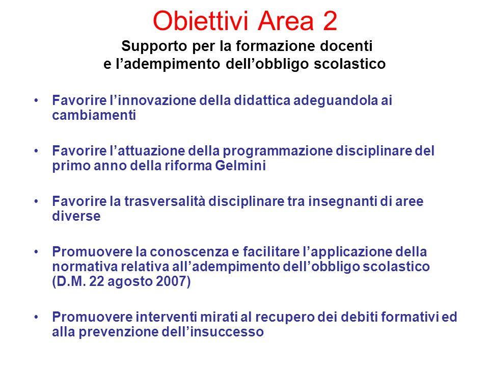 Obiettivi Area 2 Supporto per la formazione docenti e ladempimento dellobbligo scolastico Favorire linnovazione della didattica adeguandola ai cambiam