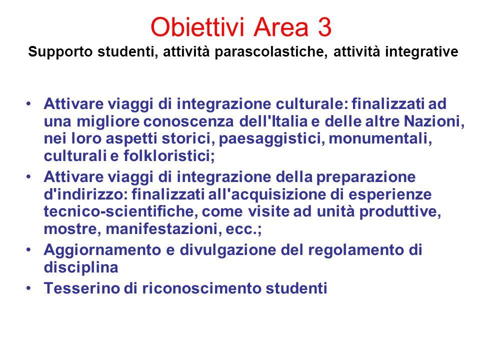 Obiettivi Area 3 Supporto studenti, attività parascolastiche, attività integrative Attivare viaggi di integrazione culturale: finalizzati ad una migli