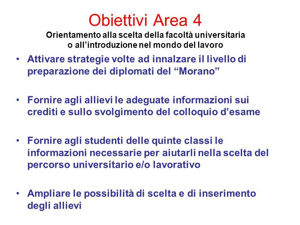 Obiettivi Area 4 Orientamento alla scelta della facoltà universitaria o allintroduzione nel mondo del lavoro Attivare strategie volte ad innalzare il