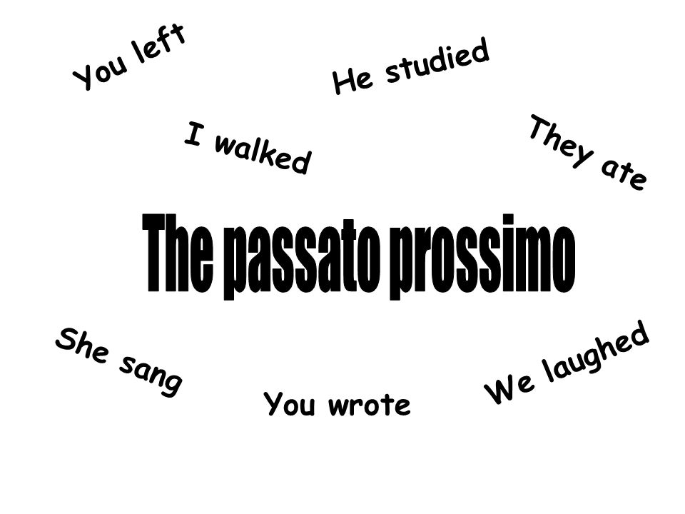 The passato prossimo is the SIMPLE PAST TENSE in Italian.