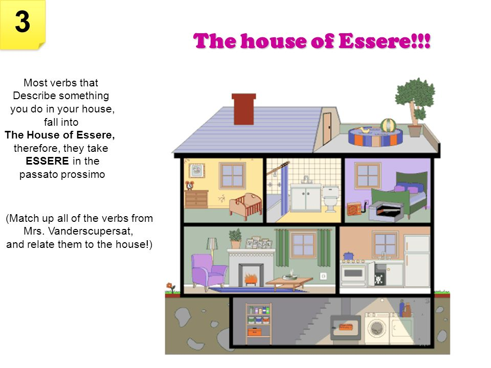 The house of Essere!!! 3 3 Most verbs that Describe something you do in your house, fall into The House of Essere, therefore, they take ESSERE in the