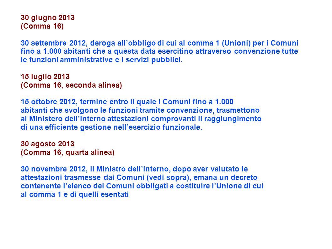 30 giugno 2013 (Comma 16) 30 settembre 2012, deroga allobbligo di cui al comma 1 (Unioni) per i Comuni fino a 1.000 abitanti che a questa data esercitino attraverso convenzione tutte le funzioni amministrative e i servizi pubblici.