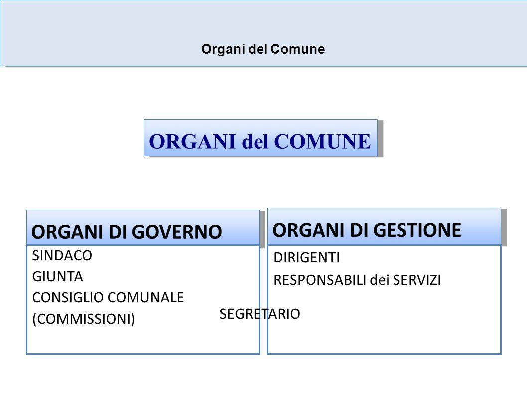 Organi del Comune ORGANI DI GOVERNO SINDACO GIUNTA CONSIGLIO COMUNALE (COMMISSIONI) ORGANI DI GESTIONE DIRIGENTI RESPONSABILI dei SERVIZI ORGANI del COMUNE SEGRETARIO