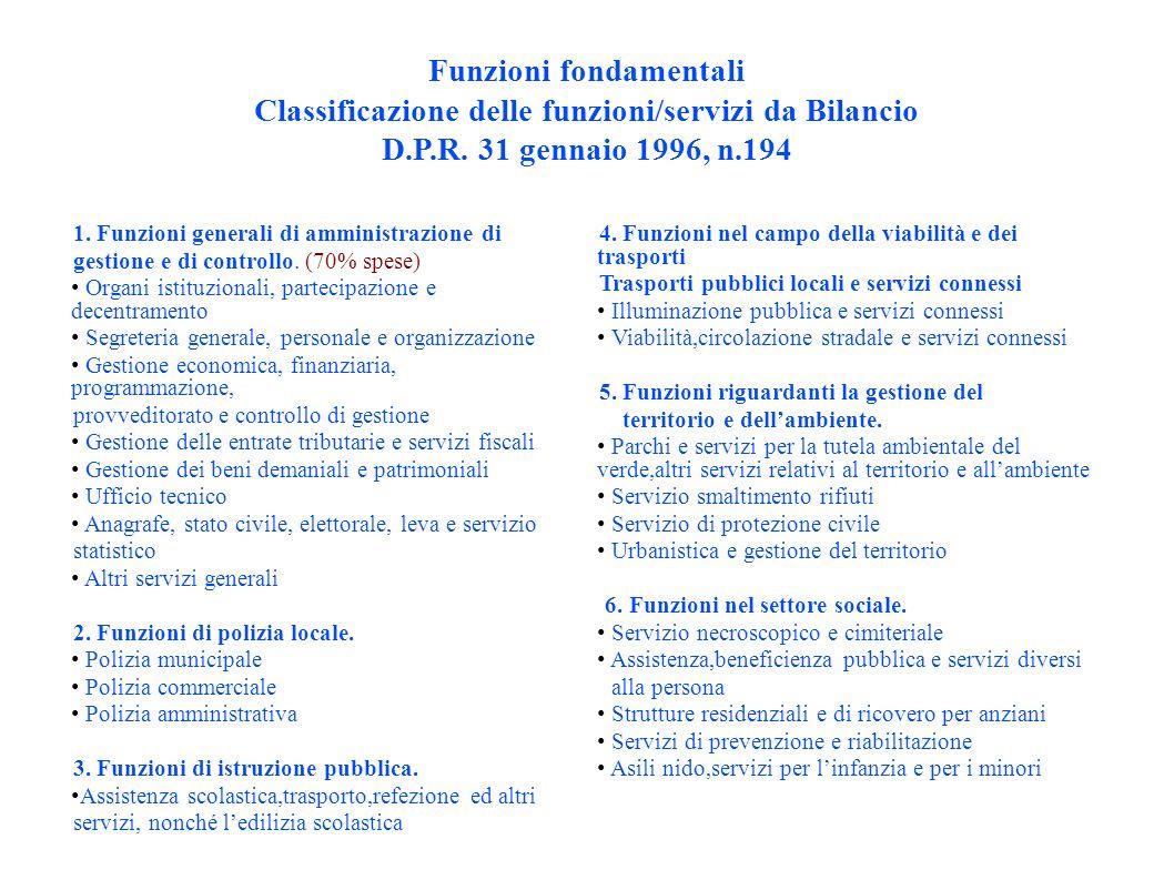 Funzioni fondamentali Classificazione delle funzioni/servizi da Bilancio D.P.R.