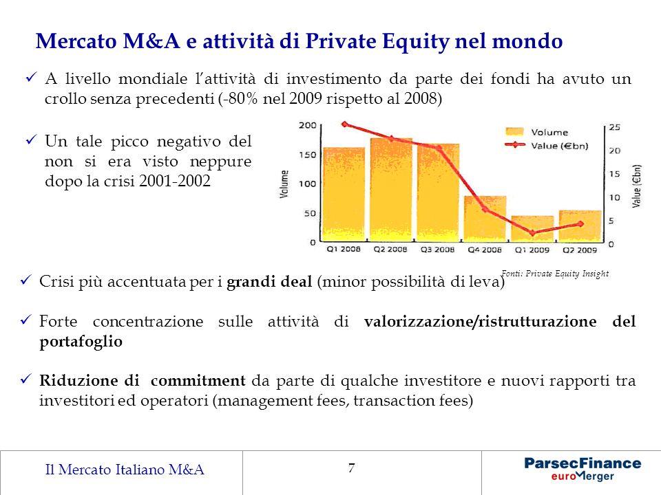 Il Mercato Italiano M&A 7 Mercato M&A e attività di Private Equity nel mondo A livello mondiale lattività di investimento da parte dei fondi ha avuto