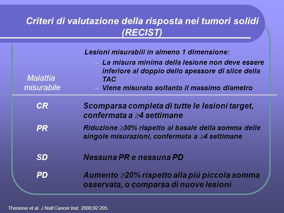 Criteri di valutazione della risposta nei tumori solidi (RECIST) Malattia misurabile CR PR SDNessuna PR e nessuna PD PD Aumento 20% rispetto alla più