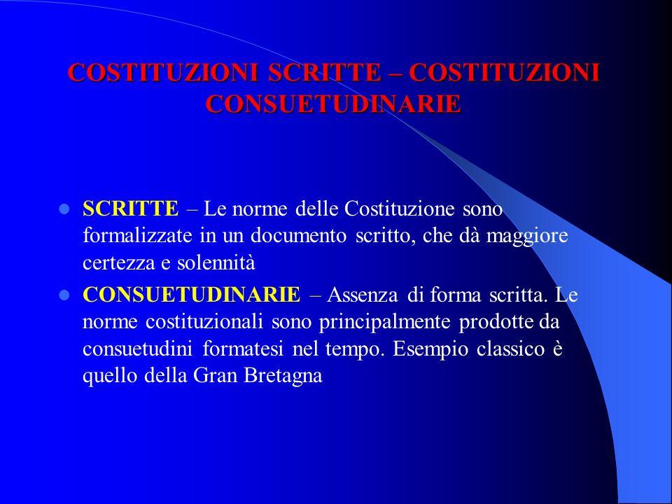CLASSIFICAZIONE DELLE COSTITUZIONI MODERNE