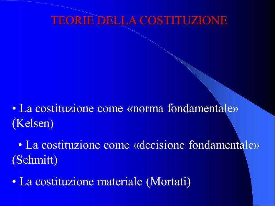 ORGANI E SOGGETTI COSTITUZIONALI NELLORDINAMENTO ITALIANO ORGANI E SOGGETTI COSTITUZIONALI NELLORDINAMENTO ITALIANO Organi Parlamento Presidente della