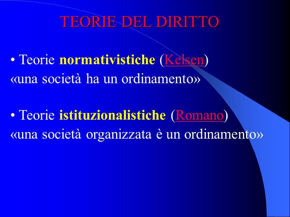 DITITTO – LEGGE - GIURISPRUDENZA diritto - droit – derecho - direito – Recht – ratt – right (etimo latino dirigere –directus ) (etimo indoeuropeo rag