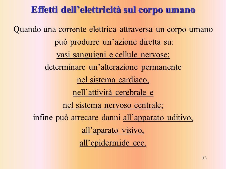 13 Effetti dellelettricità sul corpo umano Quando una corrente elettrica attraversa un corpo umano può produrre unazione diretta su: vasi sanguigni e