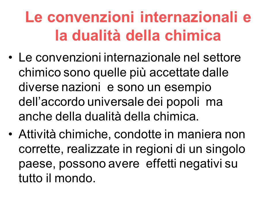 Le convenzioni internazionali e la dualità della chimica Le convenzioni internazionale nel settore chimico sono quelle più accettate dalle diverse naz