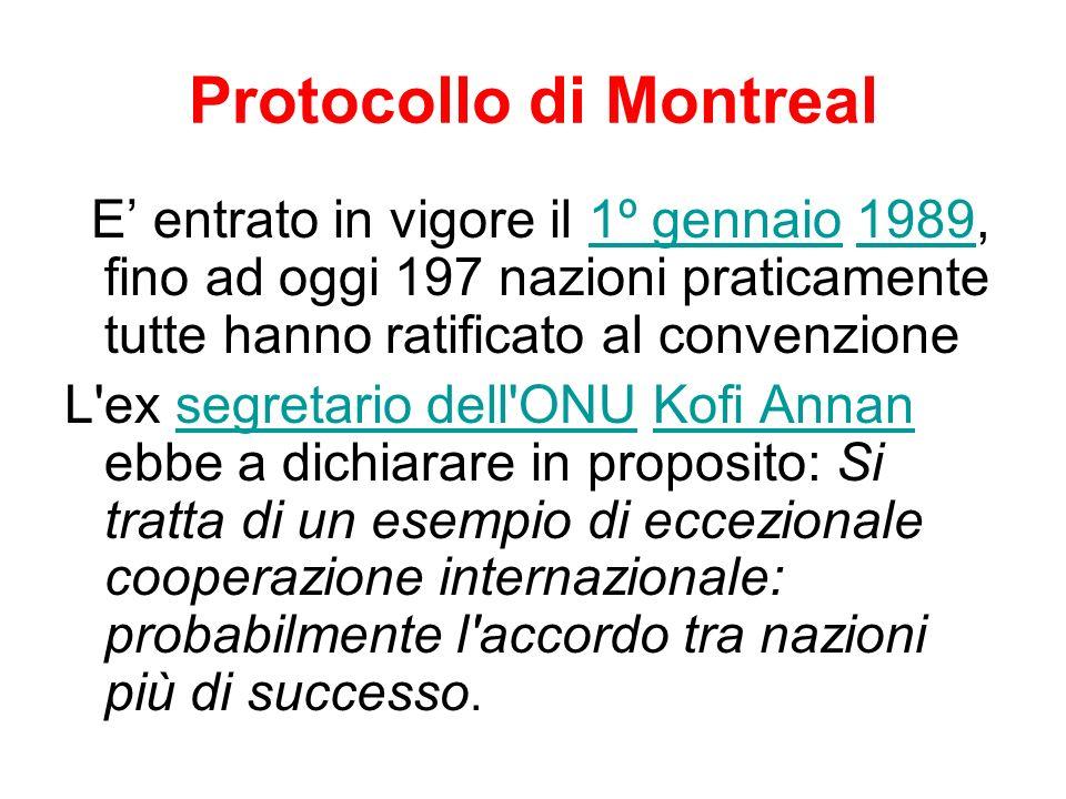 Protocollo di Montreal E entrato in vigore il 1º gennaio 1989, fino ad oggi 197 nazioni praticamente tutte hanno ratificato al convenzione1º gennaio19
