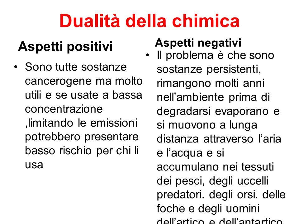 Dualità della chimica Aspetti positivi Sono tutte sostanze cancerogene ma molto utili e se usate a bassa concentrazione,limitando le emissioni potrebb