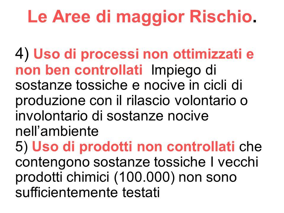 Le Aree di maggior Rischio. 4) Uso di processi non ottimizzati e non ben controllati Impiego di sostanze tossiche e nocive in cicli di produzione con