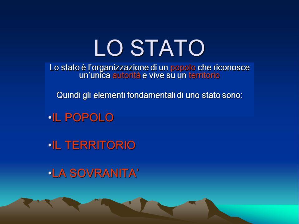 LO STATO Lo stato è lorganizzazione di un popolo che riconosce ununica autorità e vive su un territorio Quindi gli elementi fondamentali di uno stato