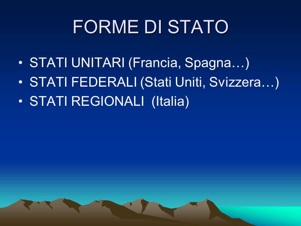 FORME DI STATO STATI UNITARI (Francia, Spagna…) STATI FEDERALI (Stati Uniti, Svizzera…) STATI REGIONALI (Italia)