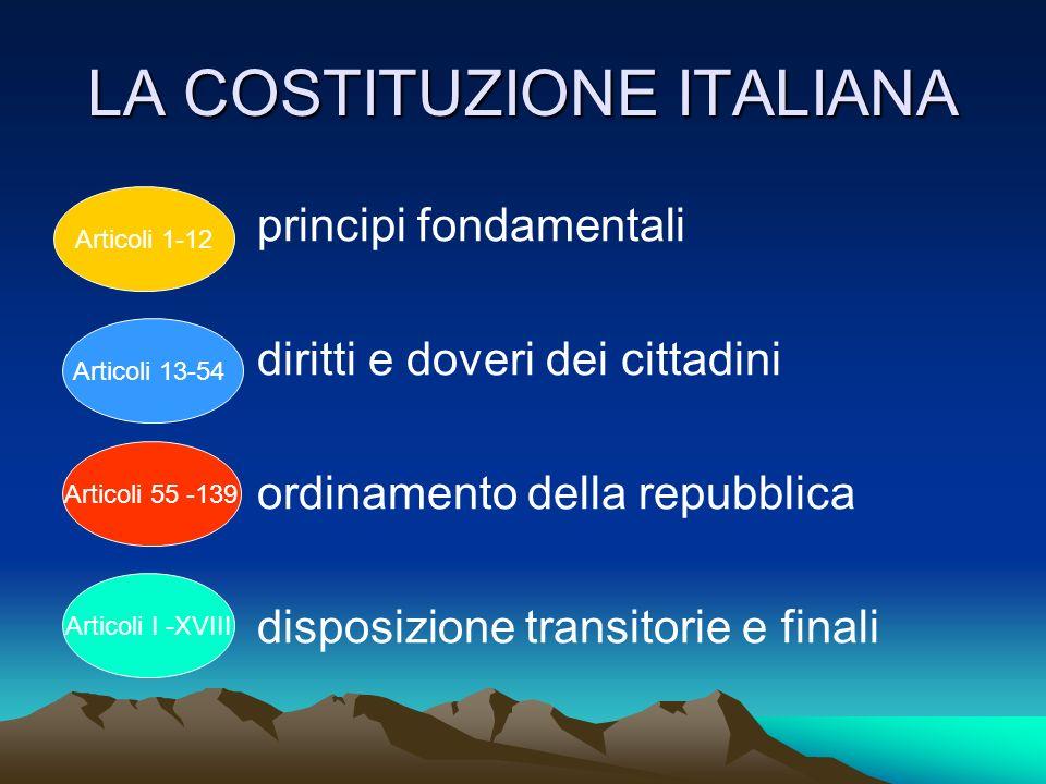 LA COSTITUZIONE ITALIANA principi fondamentali diritti e doveri dei cittadini ordinamento della repubblica disposizione transitorie e finali Articoli