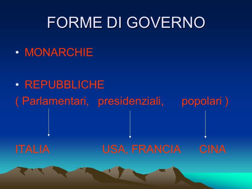 FORME DI GOVERNO MONARCHIE REPUBBLICHE ( Parlamentari, presidenziali, popolari ) ITALIA USA, FRANCIA CINA