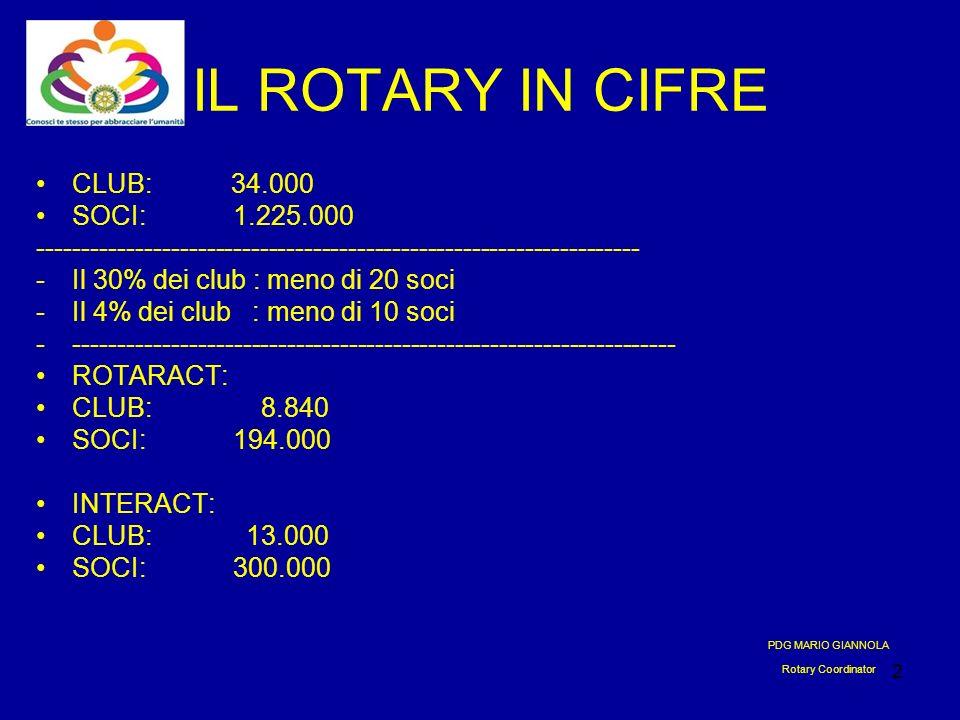 2 IL ROTARY IN CIFRE CLUB: 34.000 SOCI: 1.225.000 -------------------------------------------------------------------- -Il 30% dei club : meno di 20 s