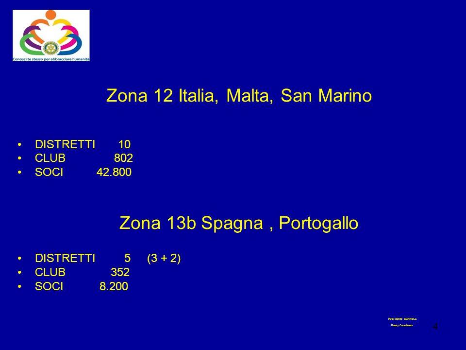 4 Zona 12 Italia, Malta, San Marino DISTRETTI 10 CLUB 802 SOCI 42.800 Zona 13b Spagna, Portogallo DISTRETTI 5 (3 + 2) CLUB352 SOCI 8.200 PDG MARIO GIA